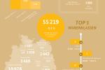 Designanmeldungen 2015